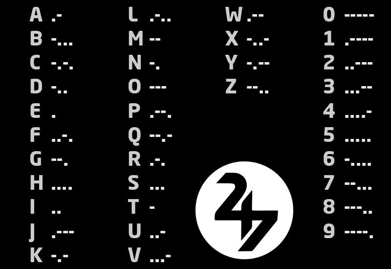 جدول الأحرف الإنجليزية في شفرة مورس