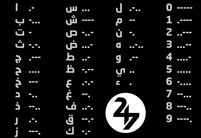 جدول الأحرف العربية في شفرة مورس