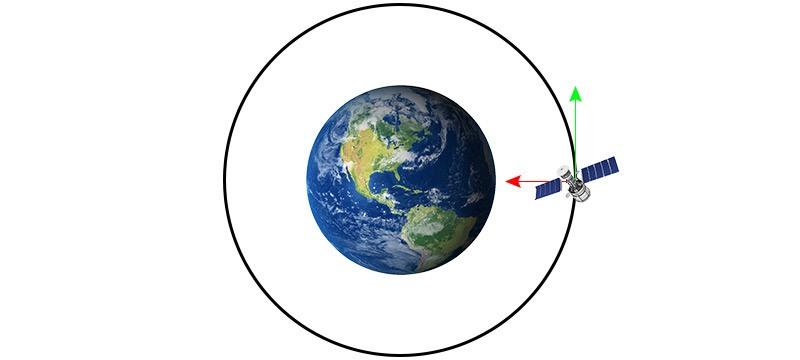 كيف يبقى القمر الصناعي يدور حول الأارض دون أن يسقط إليها