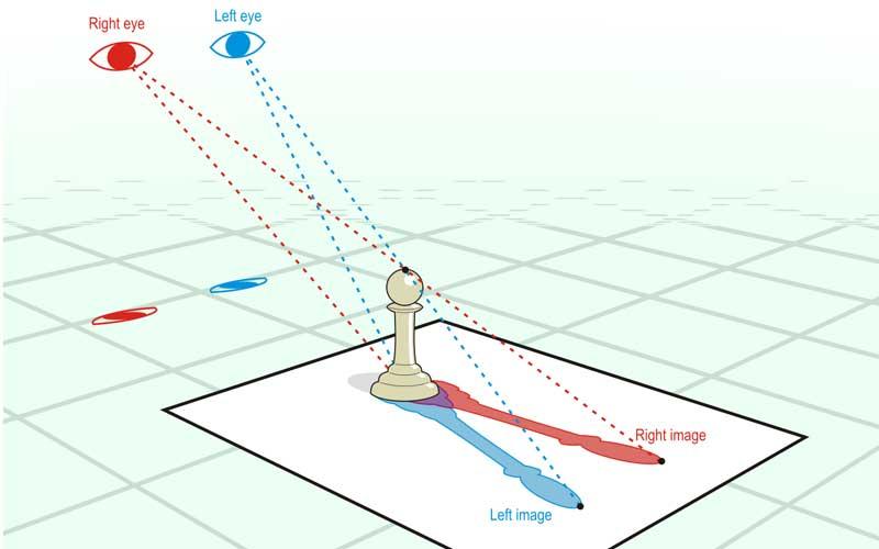 كيف تميز العينان الأشكال ثلاثية الأبعاد - تمييز العمق