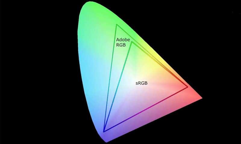 الفرق بين مجال ألوان sRGB ومجال ألوان Adobe RGB