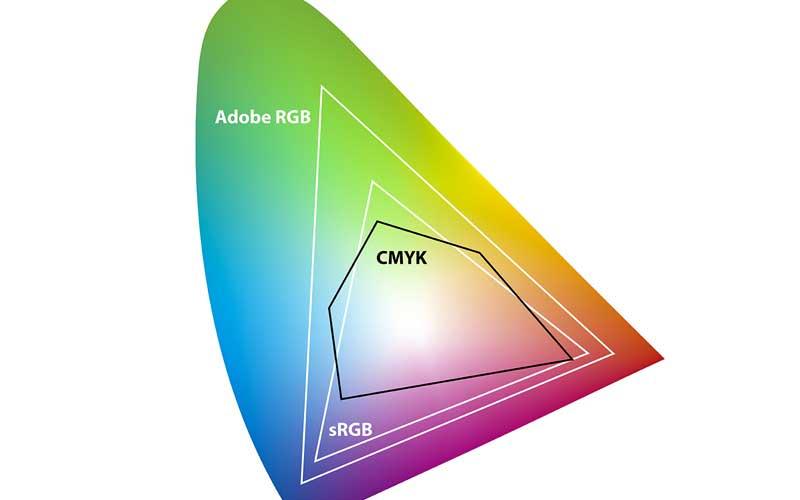 الفرق بين نظام ألوان RGB وCMYK ضمن طيف الألوان المرئية