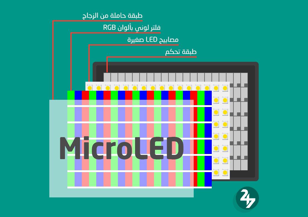 طبقات شاشات MicroLED ومكوناتها