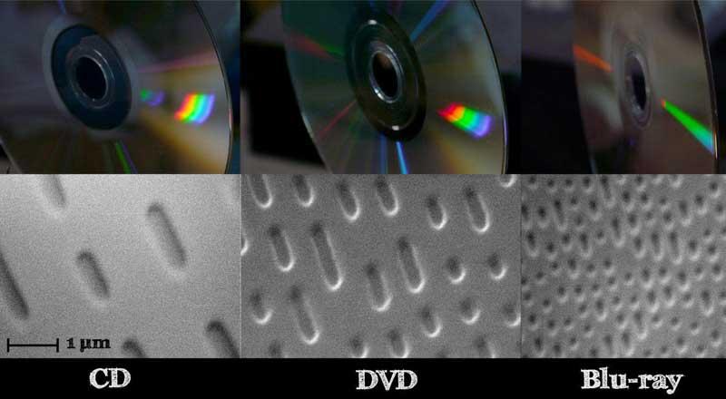 مقارنة حجم النقاط في أقراص CD وDVD وBlu-ray