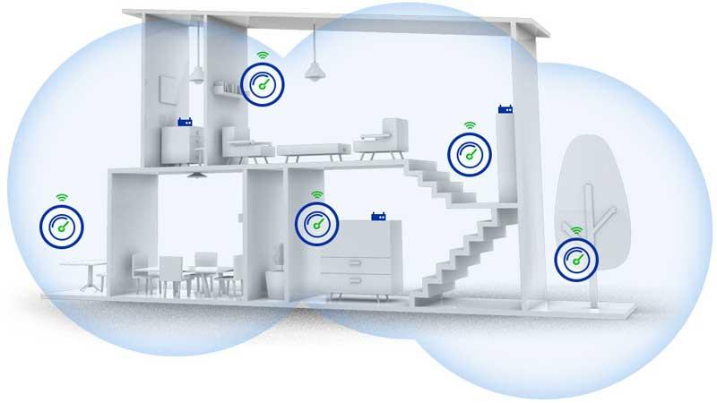 توزيع نقاط اتصال متعددة في منزل واحد