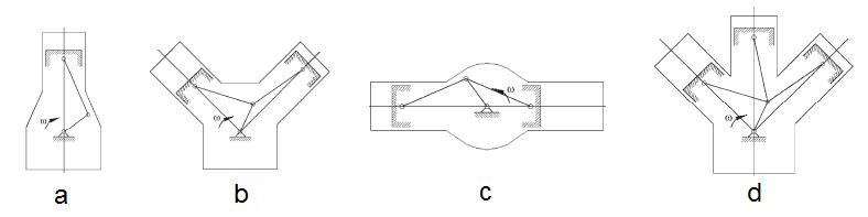 الأشكال الأساسية لتوزيع الاسطوانات في المحركات